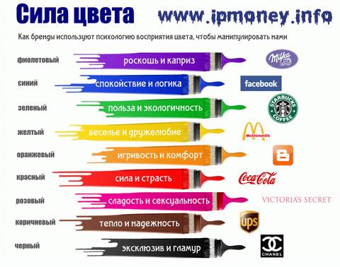 цветовой схемы сайта